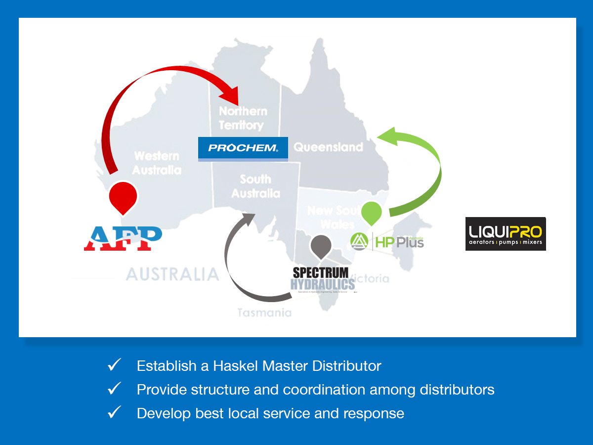 Aust NZ distributors