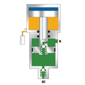Pneumatic Driven Gas Booster Configurations